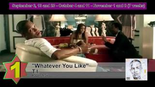 download lagu Billboard Hot 100 - No.1 Hits Songs Of 2008 gratis