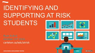 Identifying At Risk Students Workshop October 13th, 2015