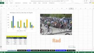 What's New In Excel 2013: Flash Fill, Functions, Data Model, PowerPivot, New Charts, Table Slicers..