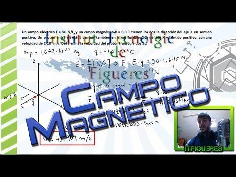 Ejercicios resueltos de campo magnético - Física 2º Bachillerato