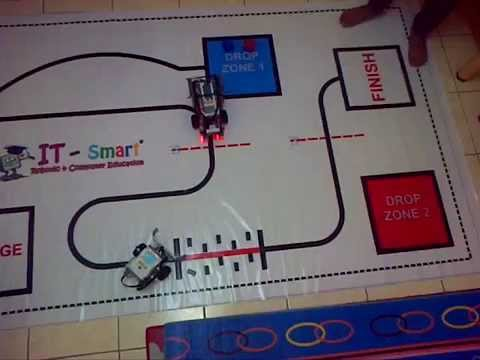 ICERO 2015 – Junior High School Programming Category Complete by IT-SMART Citraland