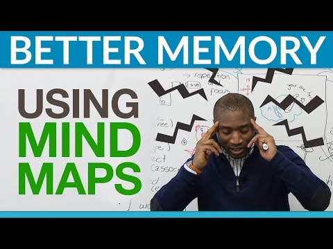 Mind Maps – How to learn vocabulary quickly, easily, and permanently