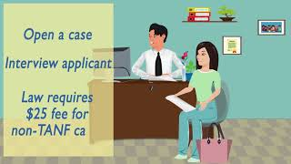 How to Open a Child Support Case