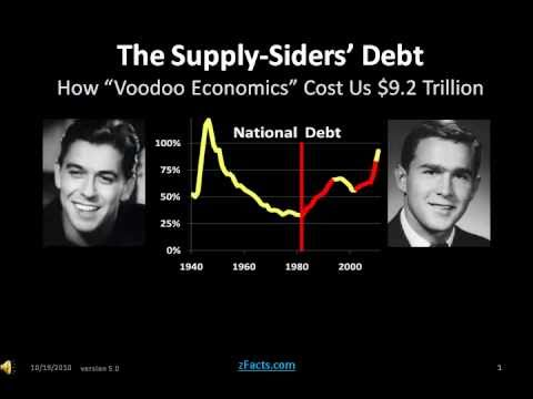 What They Won t Tell You about the National Debt
