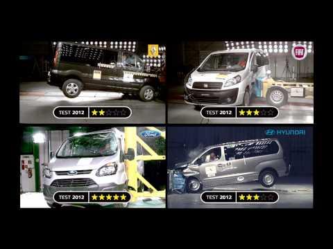 Euro NCAP тестирование коммерческих и симейных микроавтобусов