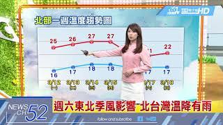 20180312中天新聞 【氣象】今起好天氣穩定 本週氣溫逐日回升