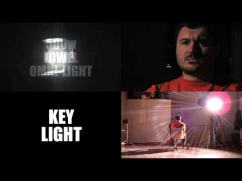 The Film Lab - Lighting Basics Ep. 1: Rembrandt Lighting