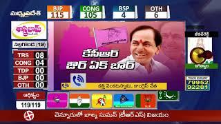 చంద్రబాబు అవసరం కోసం మా గొంతు నొక్కారు... - Congress Leader Criticised Mahakutami  - netivaarthalu.com