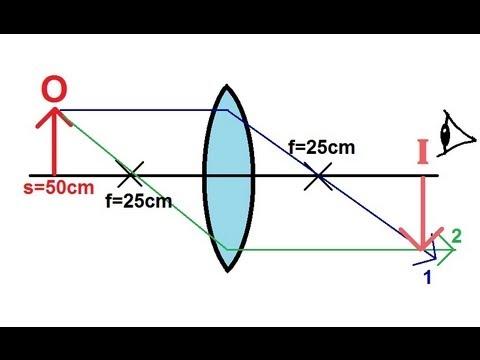 physics optics: lenses (2 of 4) converging lens youtube