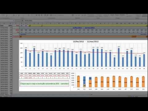 Resposta ao Desafio: Criando Gráficos Dinâmicos no Excel