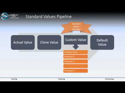 The Missing Standard Values Pipeline