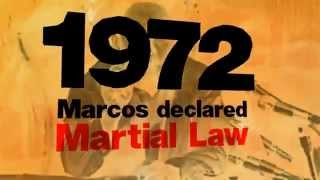 Untold story of Martial Law (Aquino - Marcos)