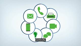 Digital Phone Hosted VoIP Business