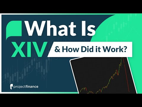 What is XIV & How Does it Work? | Volatility Trading