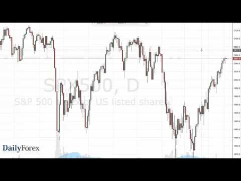 S&P 500 and NASDAQ 100 Forecast March 23, 2016