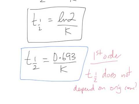 Equation Integral Integrated Rate Equation