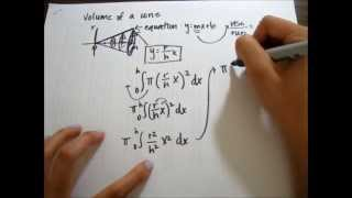 Deriving the Equation for the Volume of a Cone