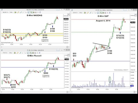 LIVE! Trading Room -- Afternoon Session August 4th