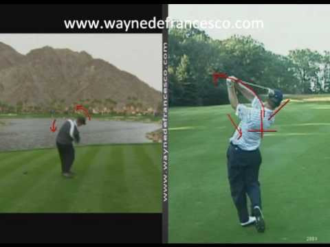 David Duval Swing Analysis Video