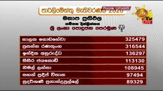 Preferential votes of Gampaha District
