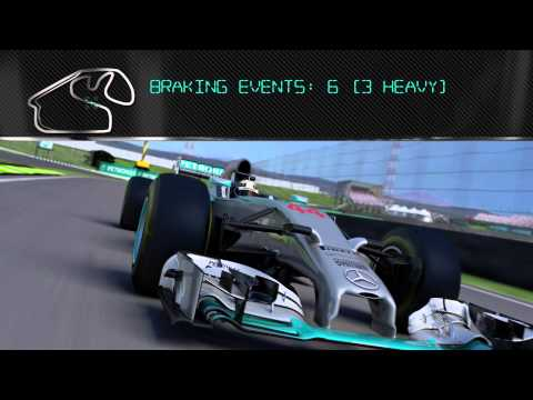 Brazil: On Board with Lewis Hamilton in the F1 Simulator!