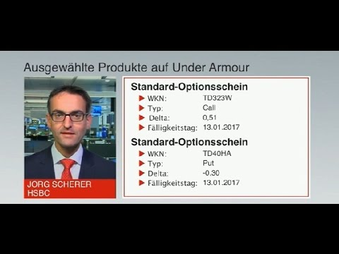 HSBC Daily Trading TV vom 29.09.2015: Under Armour & STOXX® Europe 600
