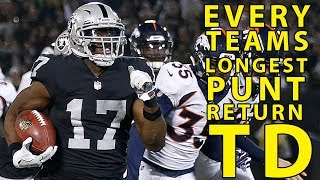 Every NFL Team's Longest Punt Return for a Touchdown Since 1980