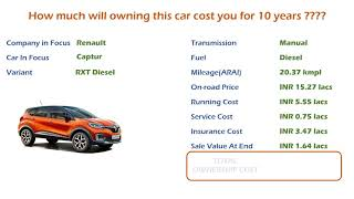 Renault Captur (RXT Diesel) Ownership Cost - Price, Service Cost, Insurance (India Car Analysis)