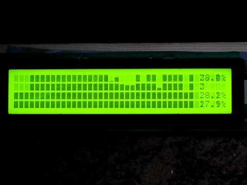 LCD 4x40 Thermometer ATmega 32