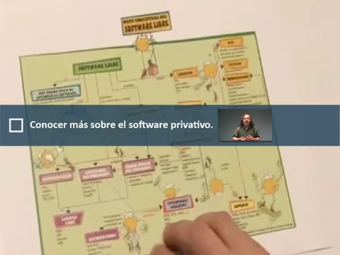 ¿Software Libre o Software privativo? Software Libre