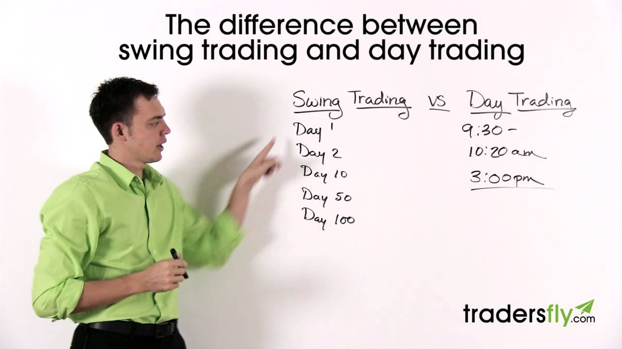 comment faire du day trading