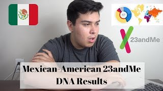 Mexican-American 23andMe DNA Results (SHOCKING) KPXII