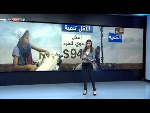 """6 دول عربية بقائمة """"الأقل تنمية"""""""