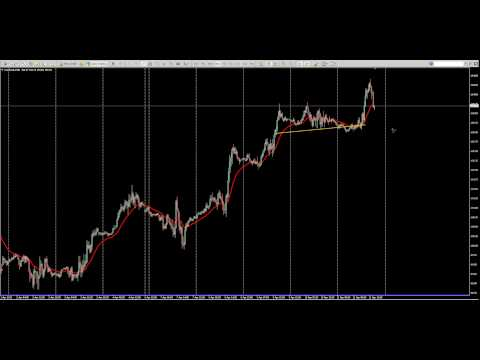 Crude Oil Trading Strategies - The 4 trading strategies - Prince M. Golds