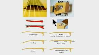 Como ajustar el alma de la guitarra - Adjust the soul of the guitar - Truss rod