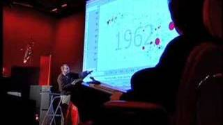Myths About the Developing World (1of3) (Hans Rosling @ TED)