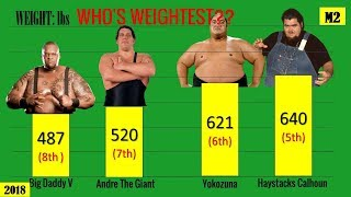 24 WWE Wrestlers - Weightest Level of All Time [HD]