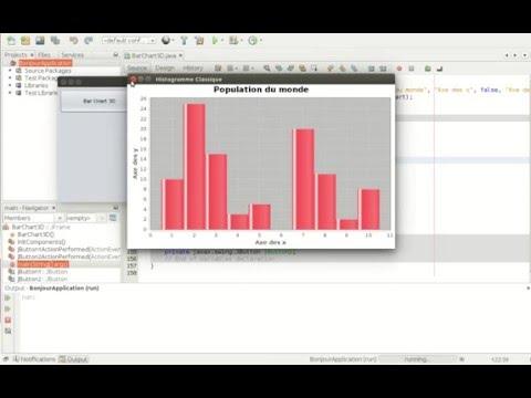 Comment intgrer jfreechart en java create update ccuart Gallery