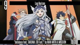 Top 10 Fantasy/Adventure Anime