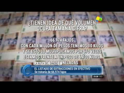 La Ruta del Dinero S: ¿El saqueo más gran de la historia argentina?  copy