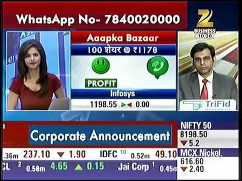 """Trifid Research Pvt. Ltd. Live On ZEE BUSINESS Show """"Aap Ka Bazaar"""""""