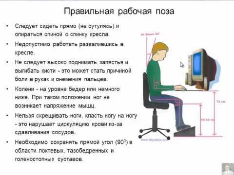 ПТБ в кабинете информатики