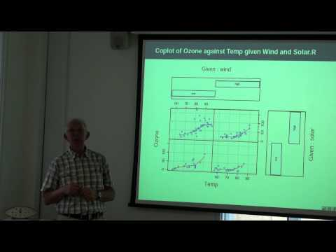 Pt 2: 'Disentangling data: summarising distributions with graphical displays', Rex Galbraith, UCL