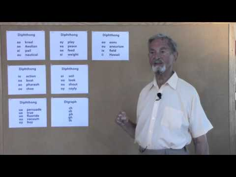 Linguistic Terminology