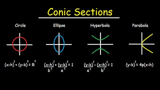 Conic Sections - Circles, Ellipses, Parabolas, Hyperbola - How To Graph & Write In Standard Form