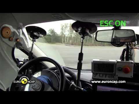 Euro NCAP | Ford Kuga | 2012 | Электронный контроль устойчивости