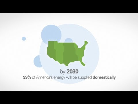 BP Energy Outlook 2030: America's Energy Future