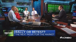 Traders debate if the market is posed for a rally or a retest