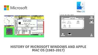 History of Microsoft Windows and Apple Mac OS (1983-2017)