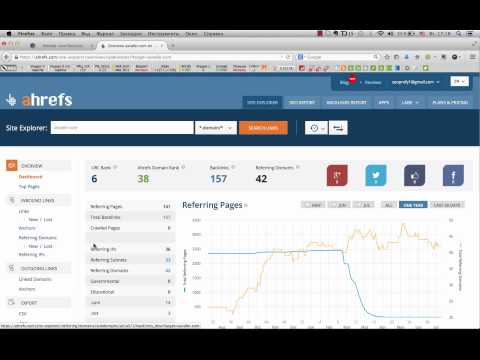 Как находить доступные свободные домены для SEO